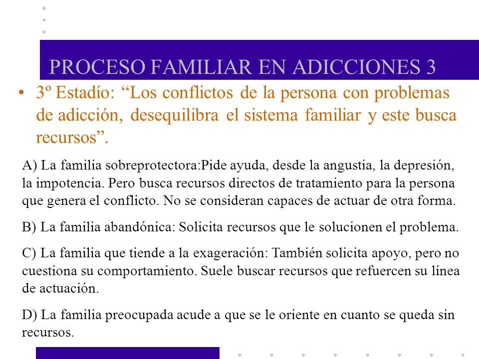 PROCESO FAMILIAR EN ADICCIONES 3