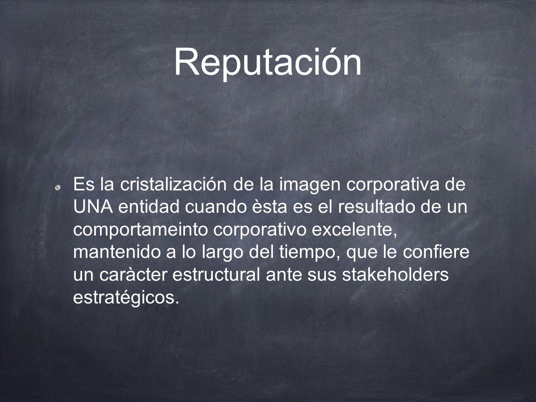 Reputación