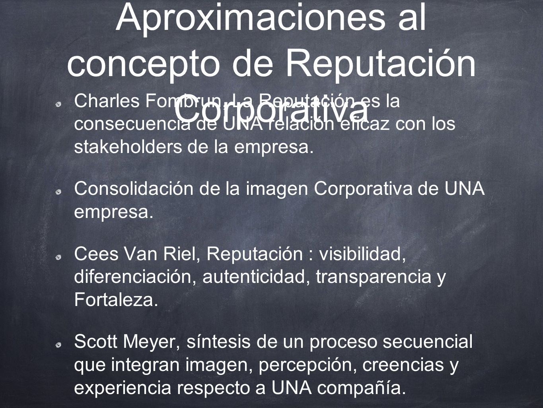 Aproximaciones al concepto de Reputación Corporativa