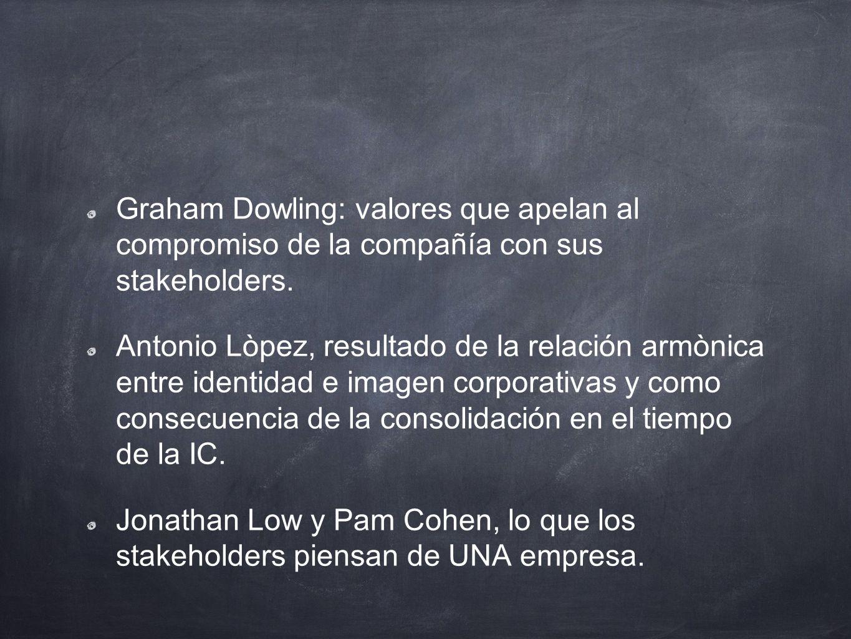 Graham Dowling: valores que apelan al compromiso de la compañía con sus stakeholders.