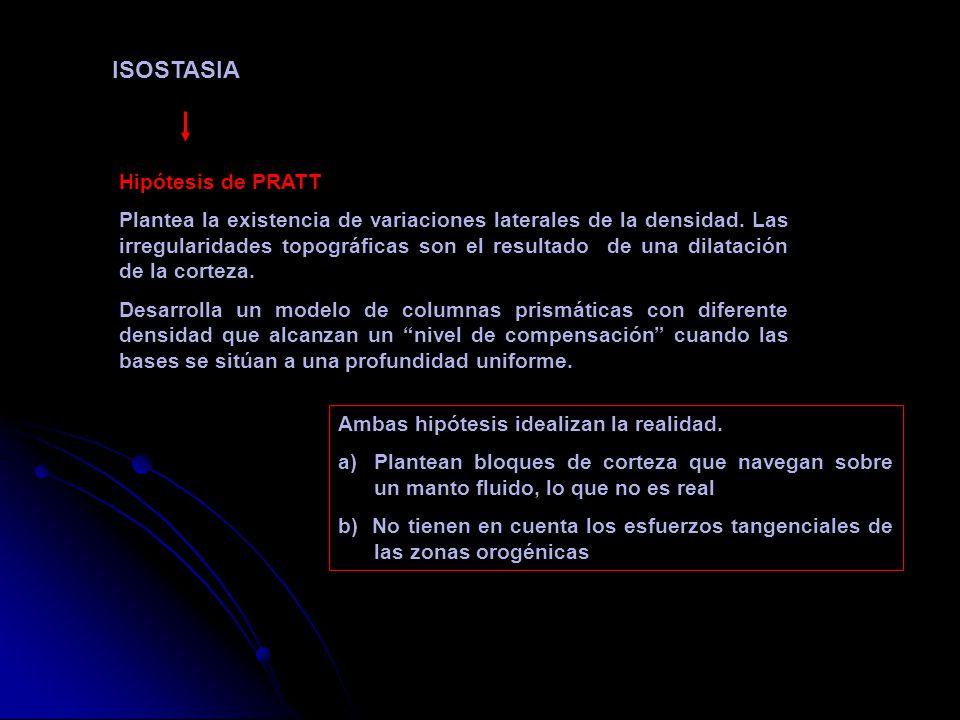 ISOSTASIA Hipótesis de PRATT