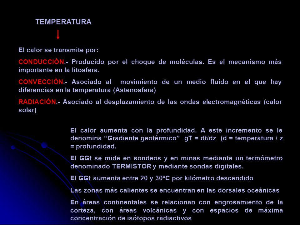 TEMPERATURA El calor se transmite por: