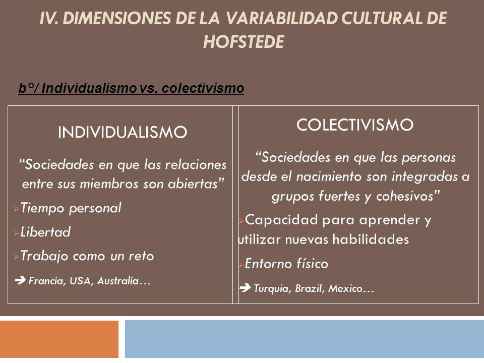 IV. DIMENSIONES DE LA VARIABILIDAD CULTURAL DE HOFSTEDE