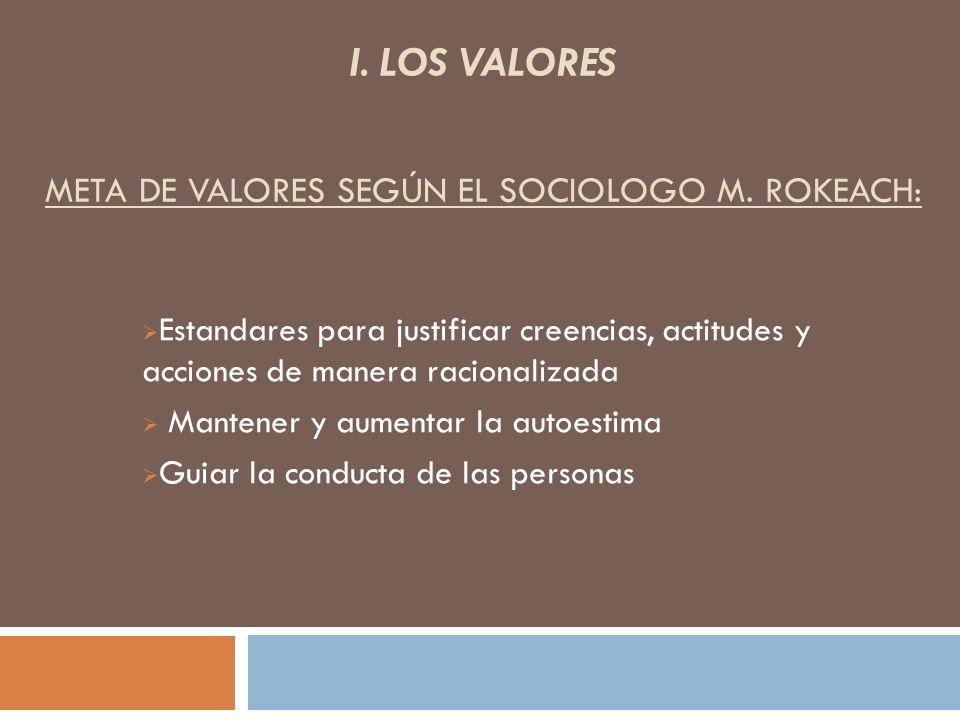 I. LOS VALORES META DE VALORES SEGÚN EL SOCIOLOGO M. ROKEACH: