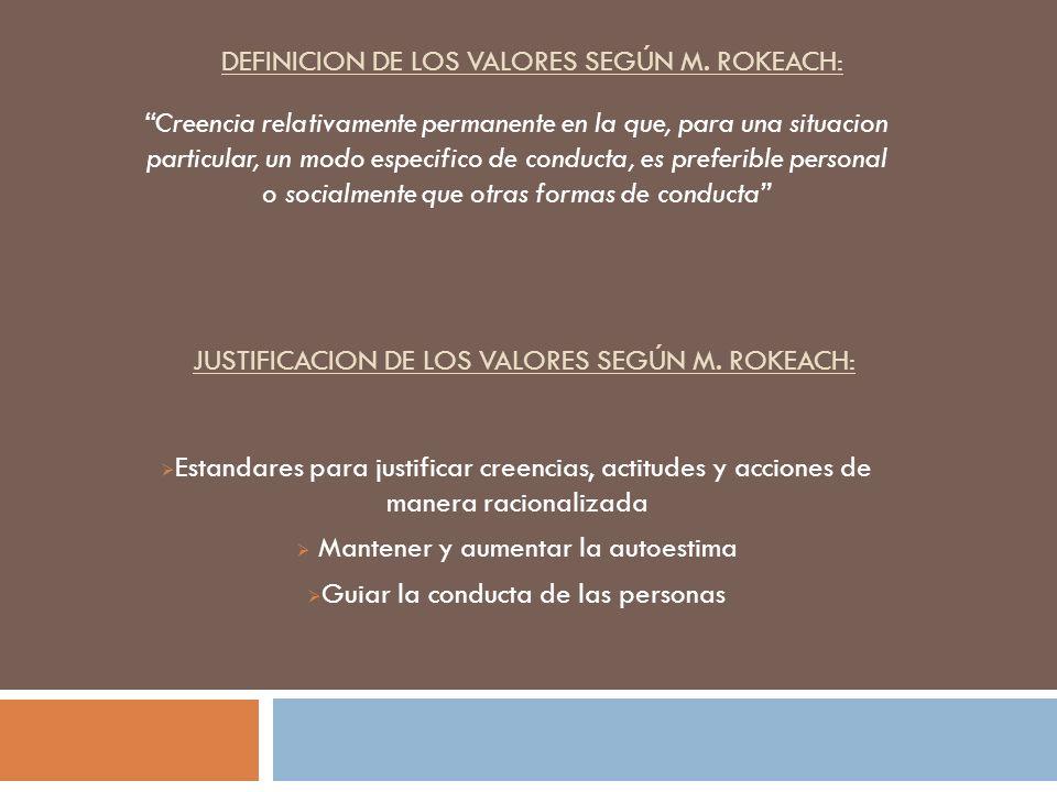 DEFINICION DE LOS VALORES SEGÚN M. ROKEACH:
