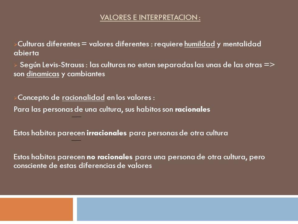 VALORES E INTERPRETACION :