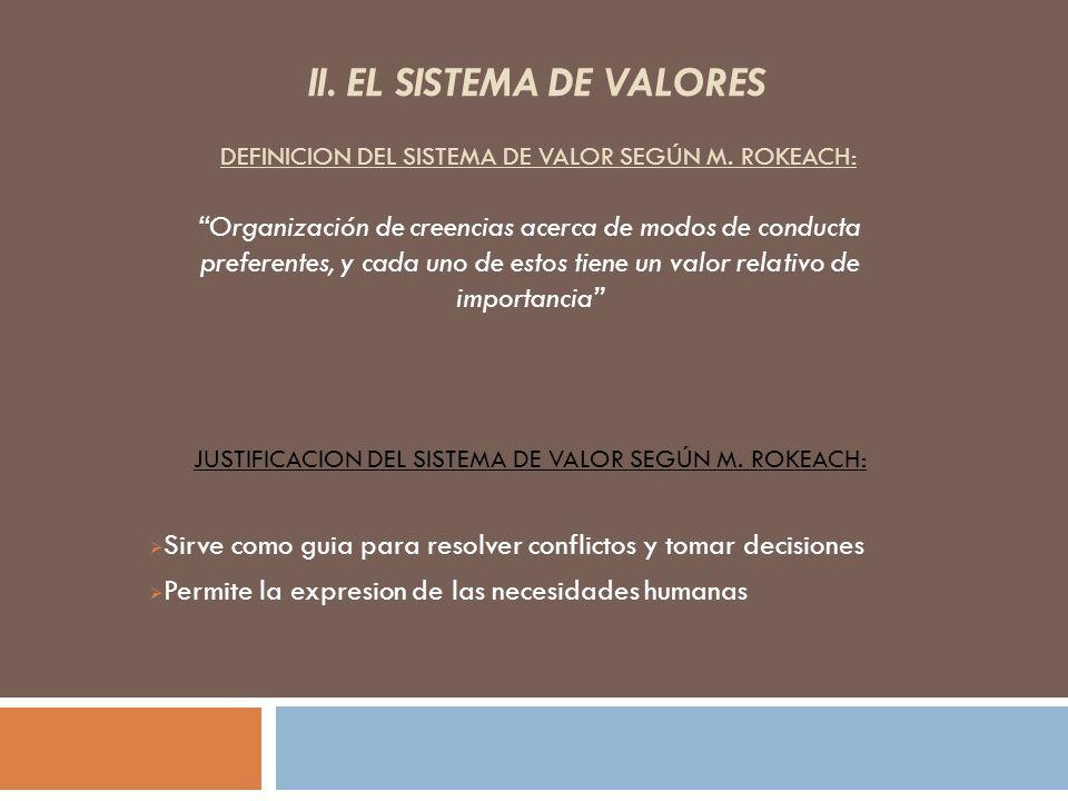 JUSTIFICACION DEL SISTEMA DE VALOR SEGÚN M. ROKEACH: