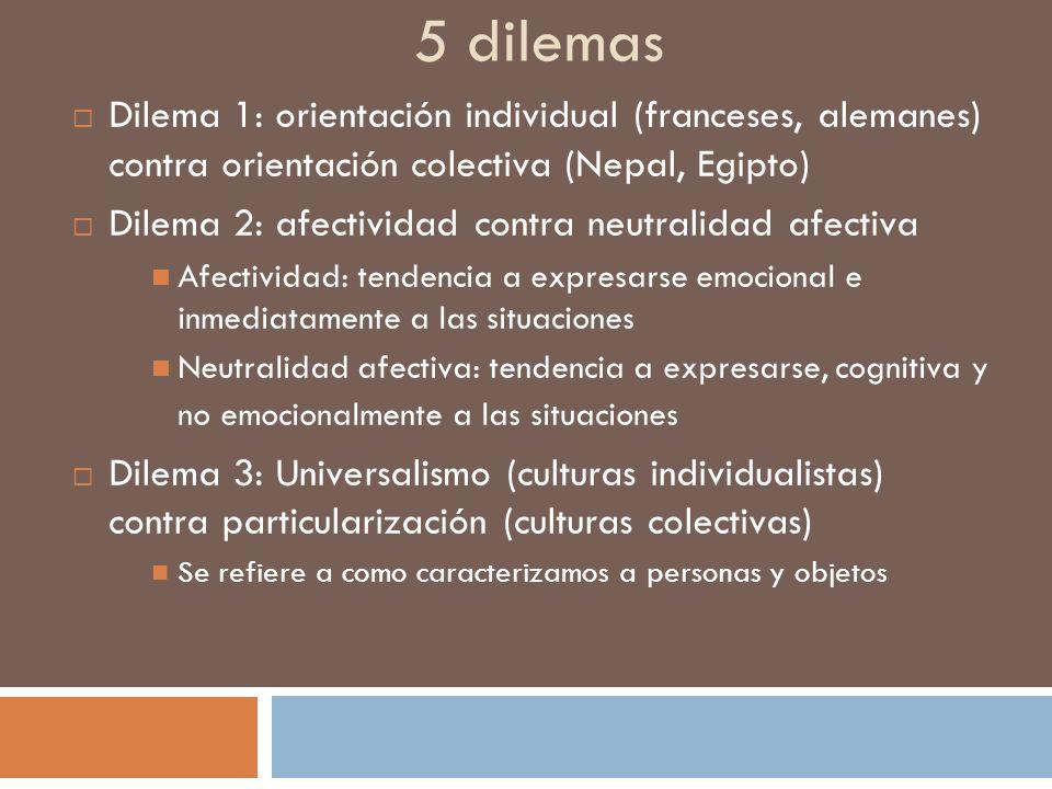 5 dilemas Dilema 1: orientación individual (franceses, alemanes) contra orientación colectiva (Nepal, Egipto)