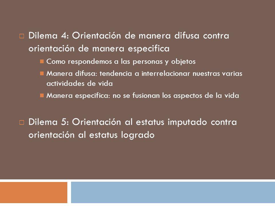 Dilema 4: Orientación de manera difusa contra orientación de manera especifica
