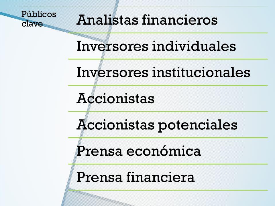 Analistas financieros