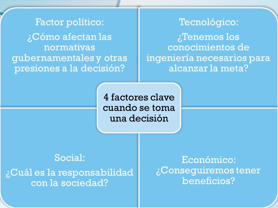 4 factores clave cuando se toma una decisión