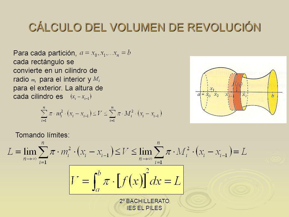 CÁLCULO DEL VOLUMEN DE REVOLUCIÓN