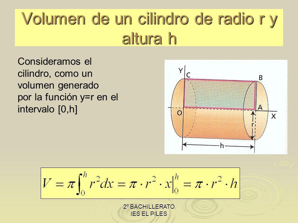 Volumen de un cilindro de radio r y altura h