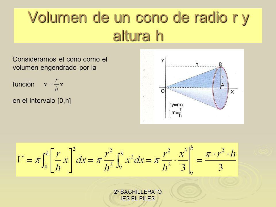Volumen de un cono de radio r y altura h