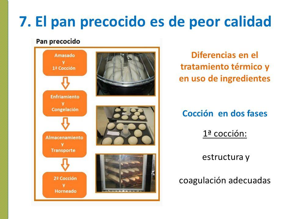 7. El pan precocido es de peor calidad