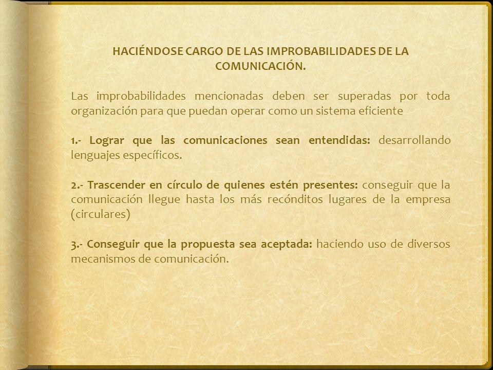 HACIÉNDOSE CARGO DE LAS IMPROBABILIDADES DE LA COMUNICACIÓN.
