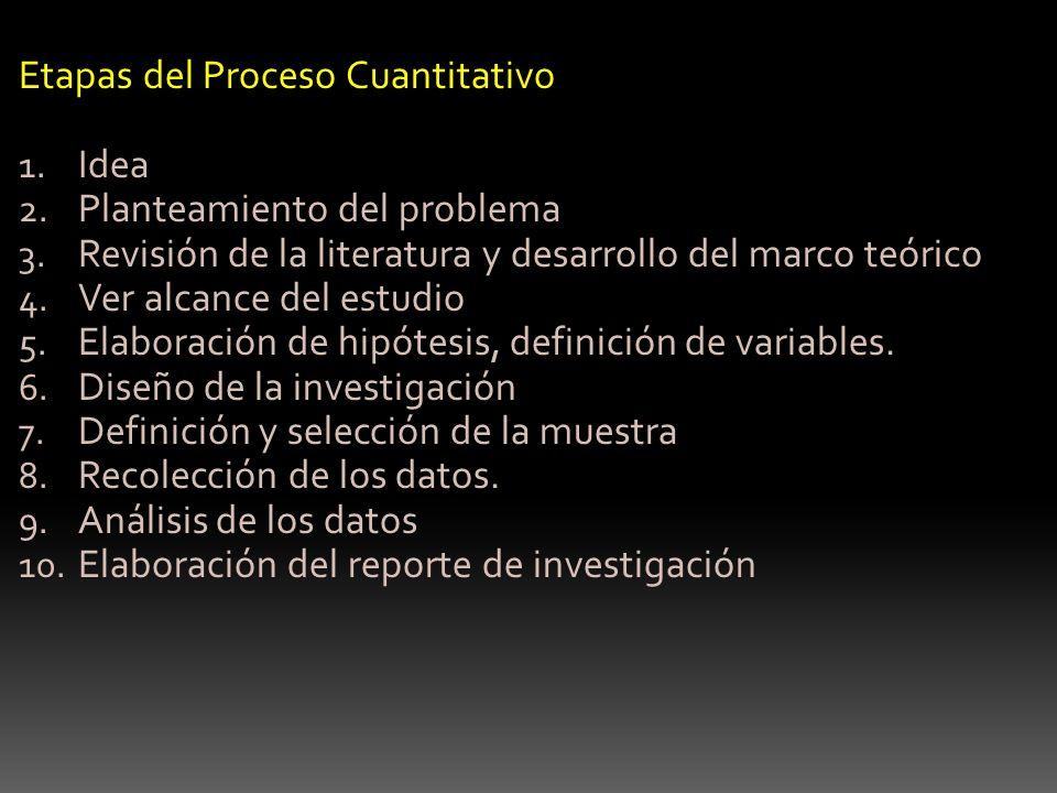 Etapas del Proceso Cuantitativo Idea Planteamiento del problema
