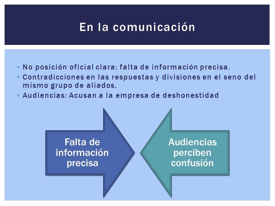 En la comunicación Falta de información precisa