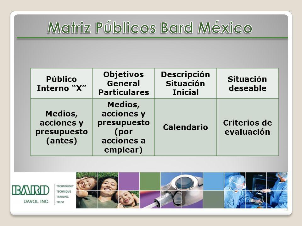Matriz Públicos Bard México