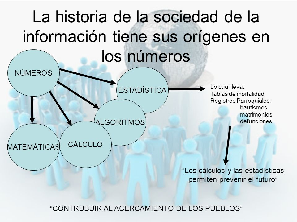 La historia de la sociedad de la información tiene sus orígenes en los números