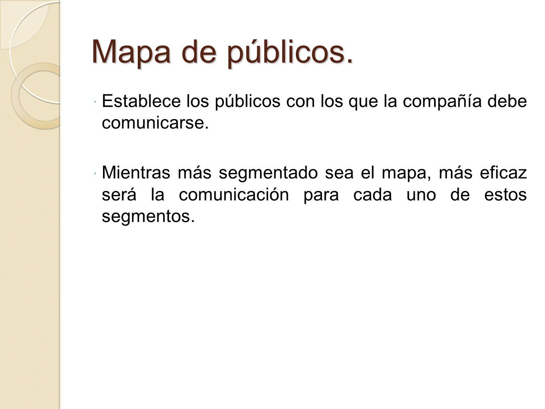 Mapa de públicos. Establece los públicos con los que la compañía debe comunicarse.