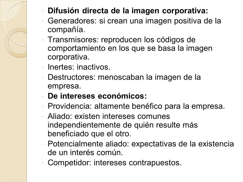 Difusión directa de la imagen corporativa: