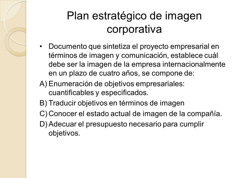 Plan estratégico de imagen corporativa