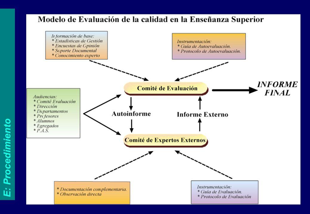 GESTION UNIDADES DE ANALISIS. TITULACION DEPARTAMENTO ENSEÑANZA