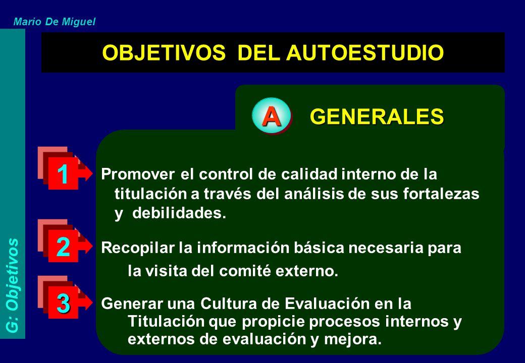 OBJETIVOS DEL AUTOESTUDIO