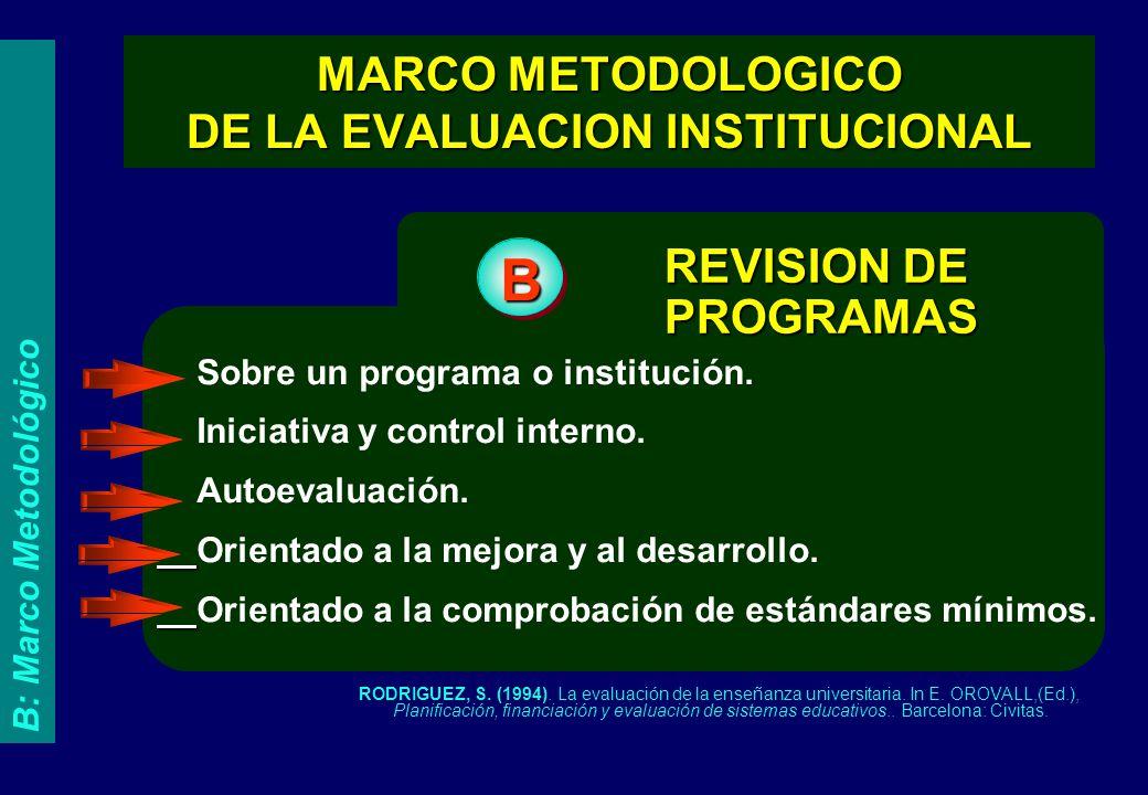 MARCO METODOLOGICO DE LA EVALUACION INSTITUCIONAL