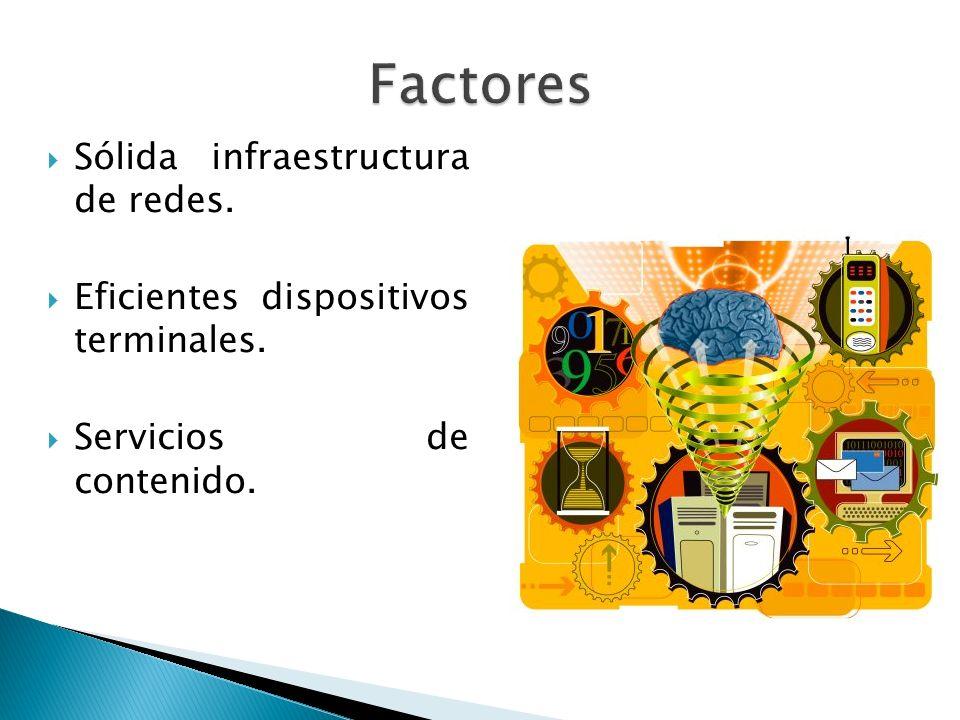 Factores Sólida infraestructura de redes.