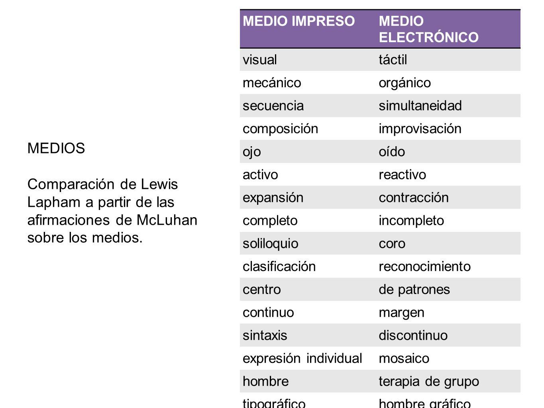 MEDIO IMPRESO MEDIO ELECTRÓNICO. visual. táctil. mecánico. orgánico. secuencia. simultaneidad.
