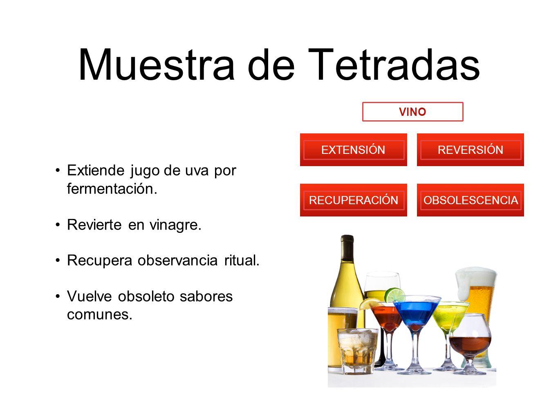 Muestra de Tetradas Extiende jugo de uva por fermentación.
