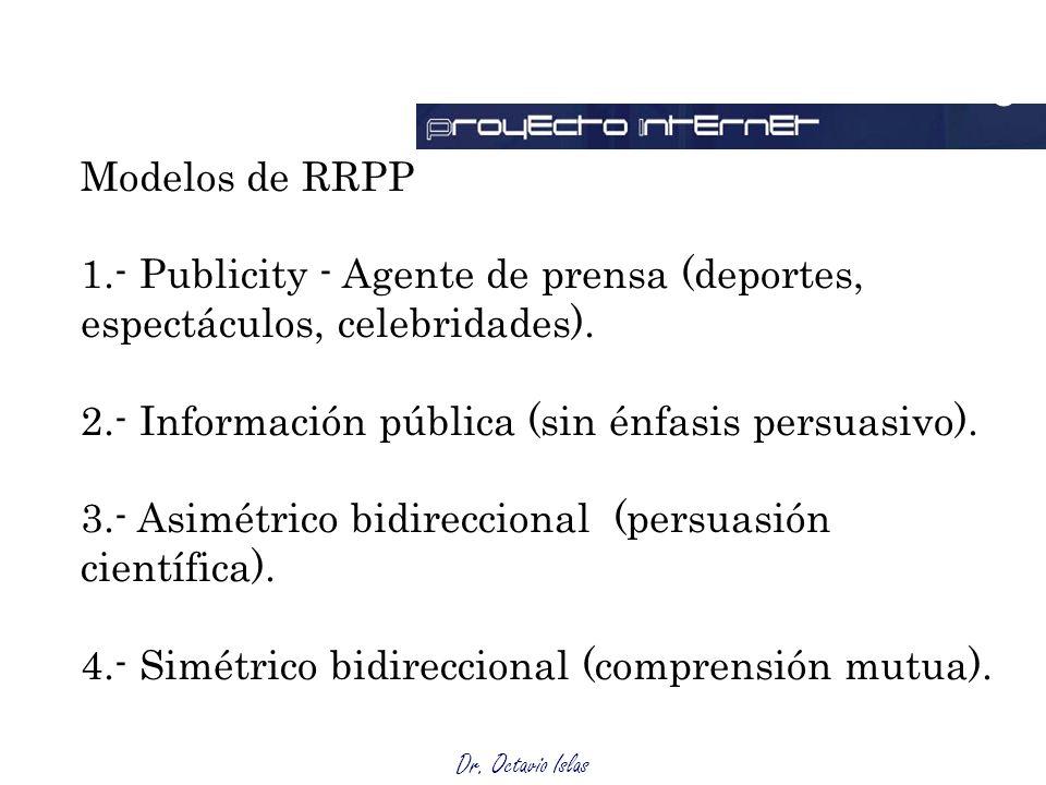 Outsourcing Modelos de RRPP