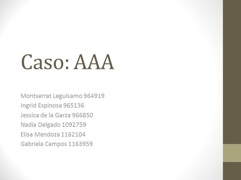 Caso: AAA Montserrat Leguisamo 964919 Ingrid Espinosa 965136