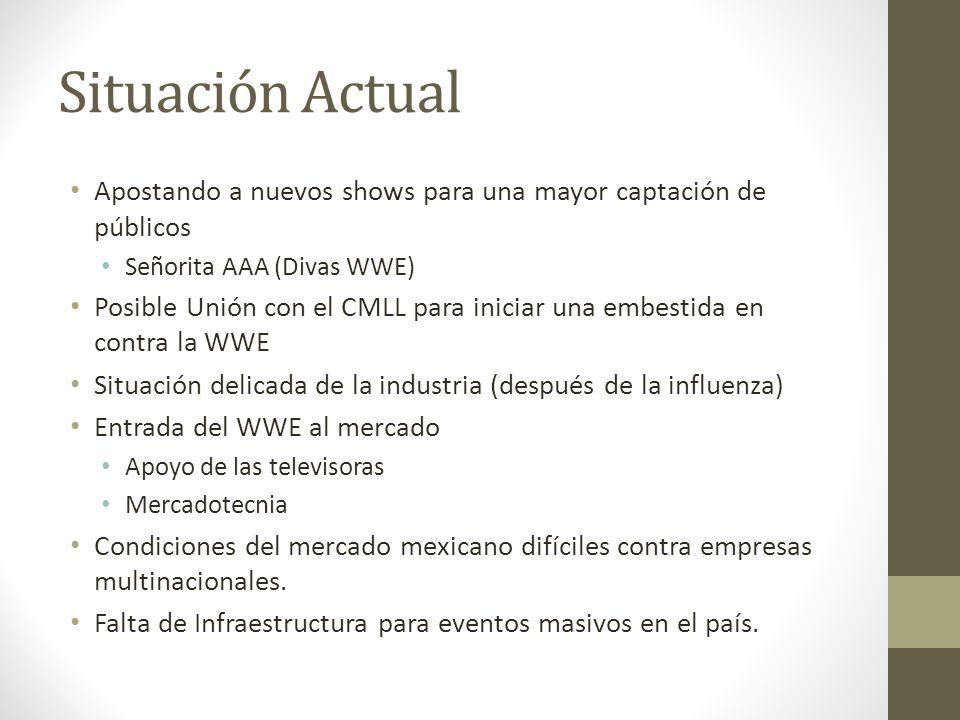 Situación Actual Apostando a nuevos shows para una mayor captación de públicos. Señorita AAA (Divas WWE)