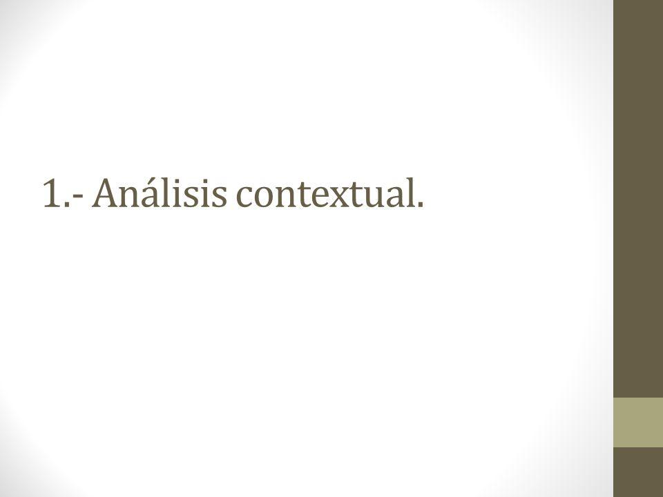 1.- Análisis contextual.