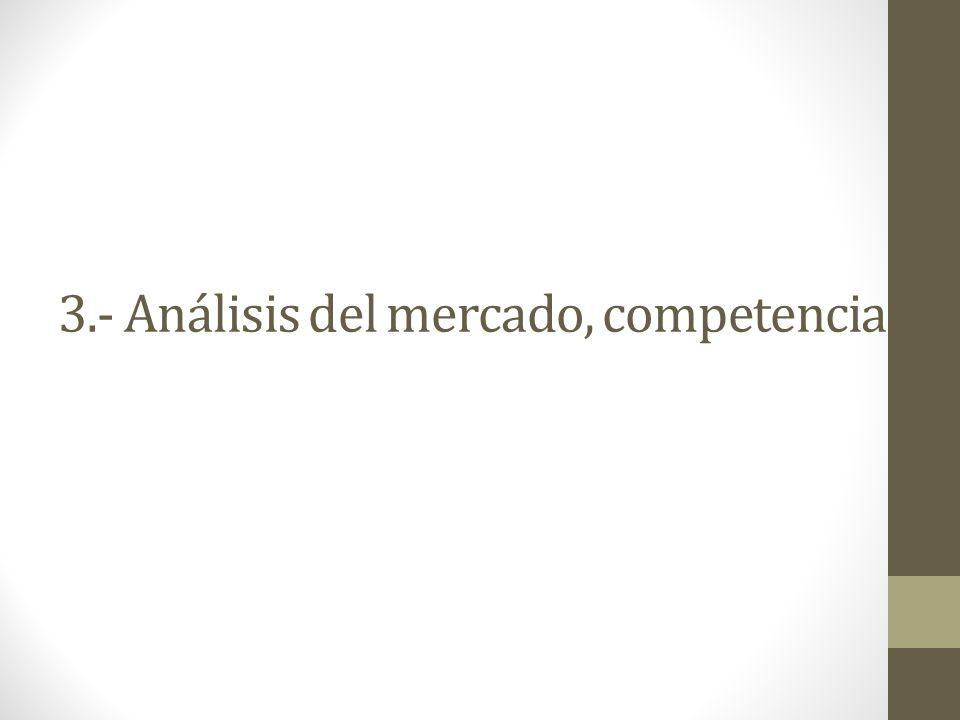 3.- Análisis del mercado, competencia