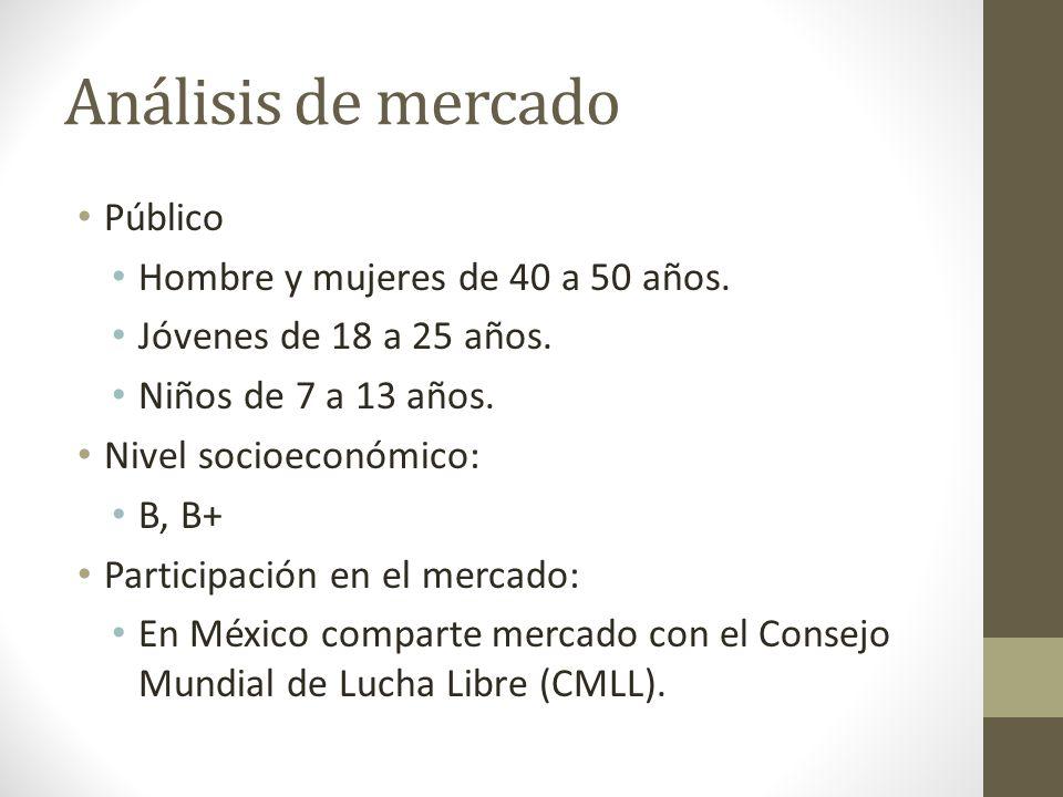 Análisis de mercado Público Hombre y mujeres de 40 a 50 años.