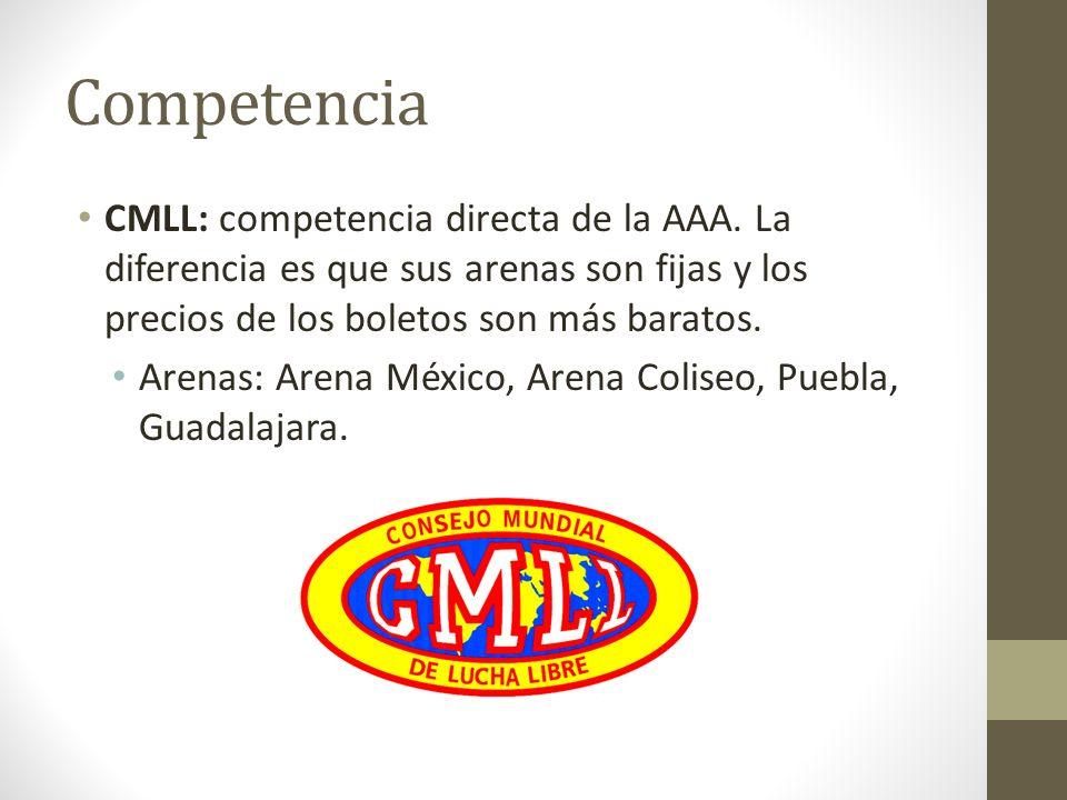 CompetenciaCMLL: competencia directa de la AAA. La diferencia es que sus arenas son fijas y los precios de los boletos son más baratos.