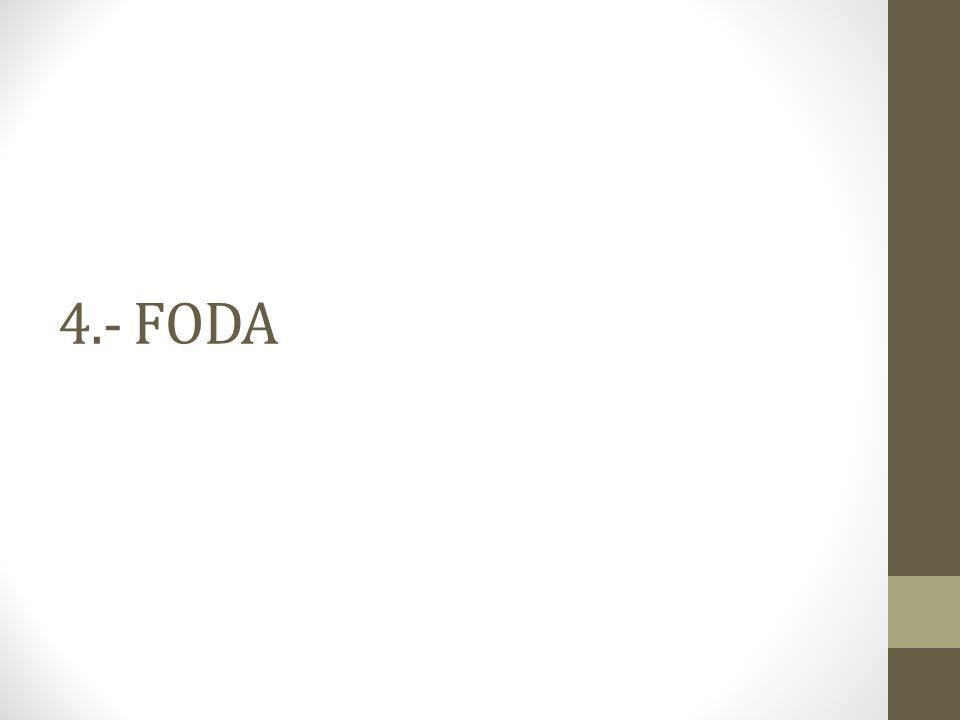4.- FODA