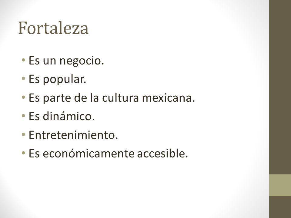 Fortaleza Es un negocio. Es popular. Es parte de la cultura mexicana.
