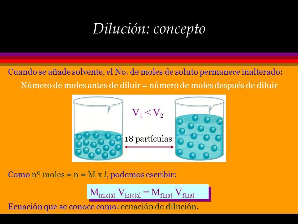 Número de moles antes de diluir = número de moles después de diluir