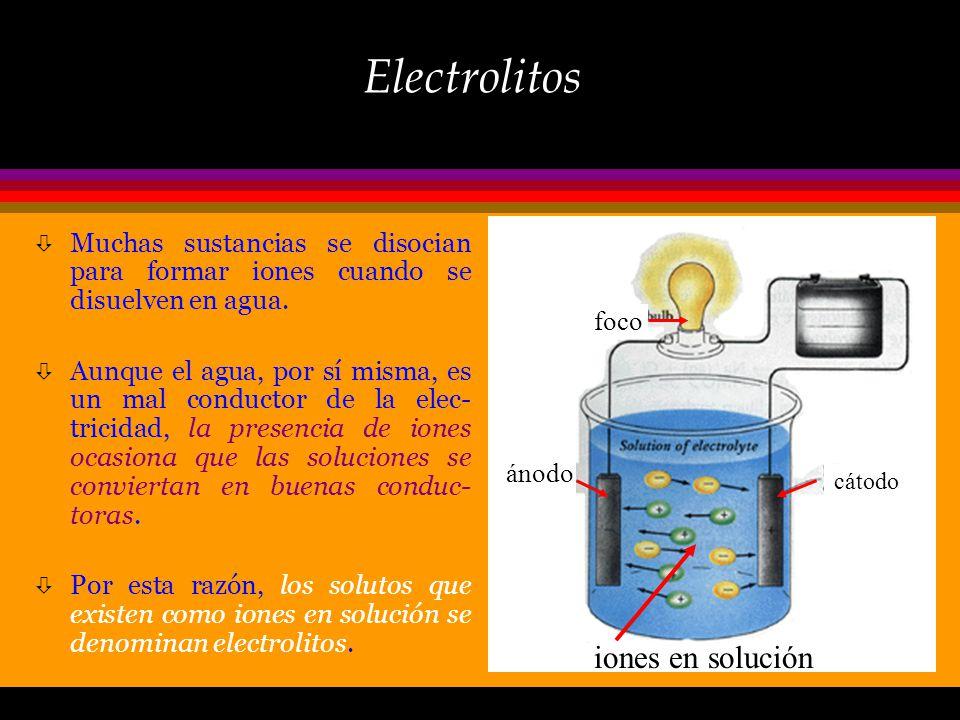 Electrolitos iones en solución