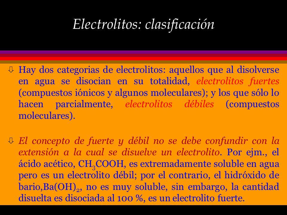 Electrolitos: clasificación