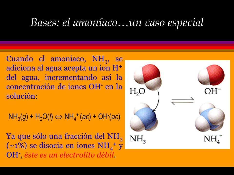 Bases: el amoníaco…un caso especial