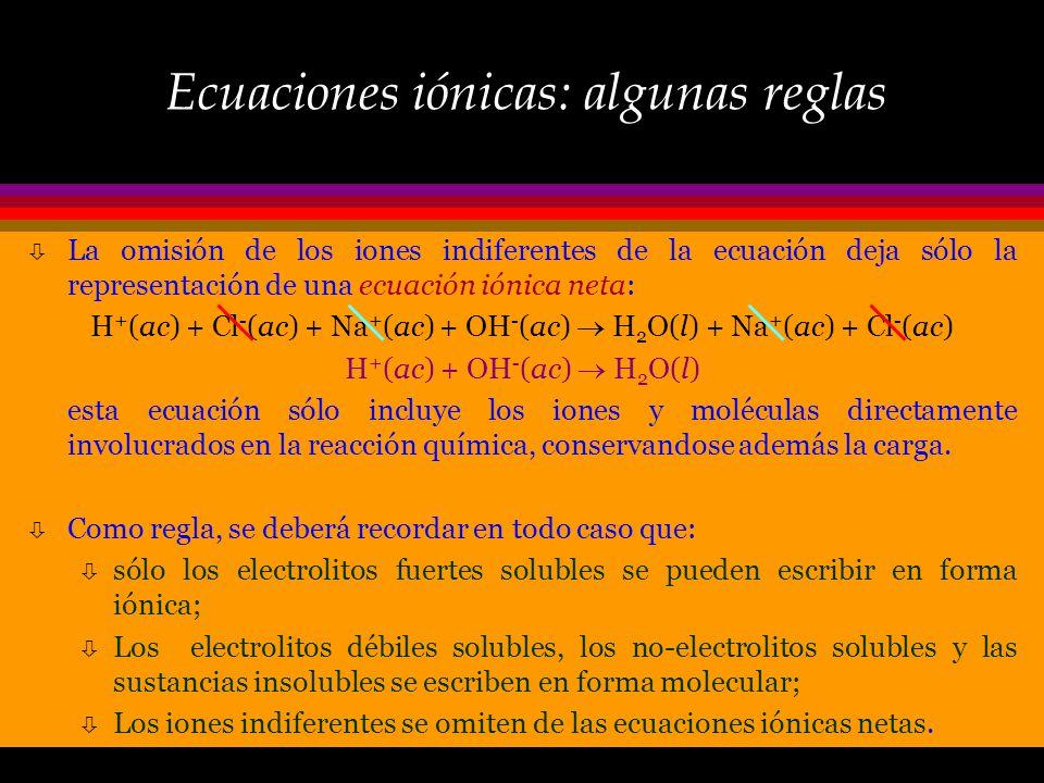 Ecuaciones iónicas: algunas reglas