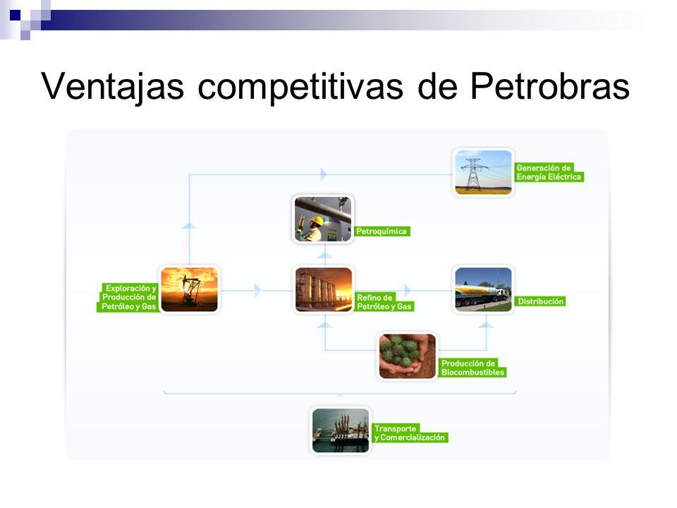 Ventajas competitivas de Petrobras