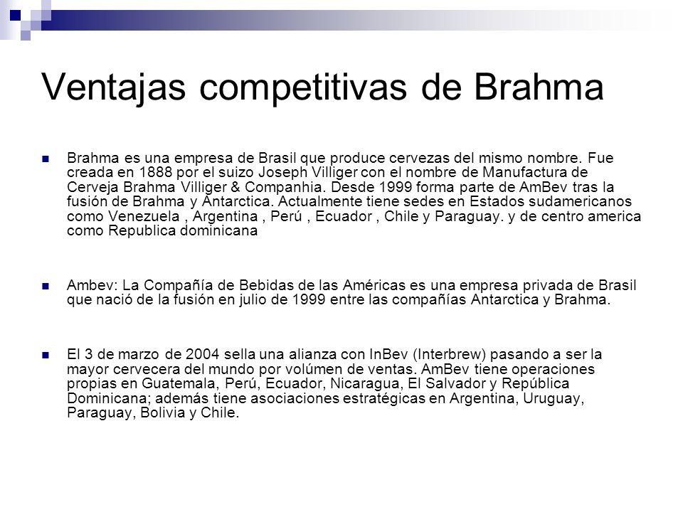 Ventajas competitivas de Brahma