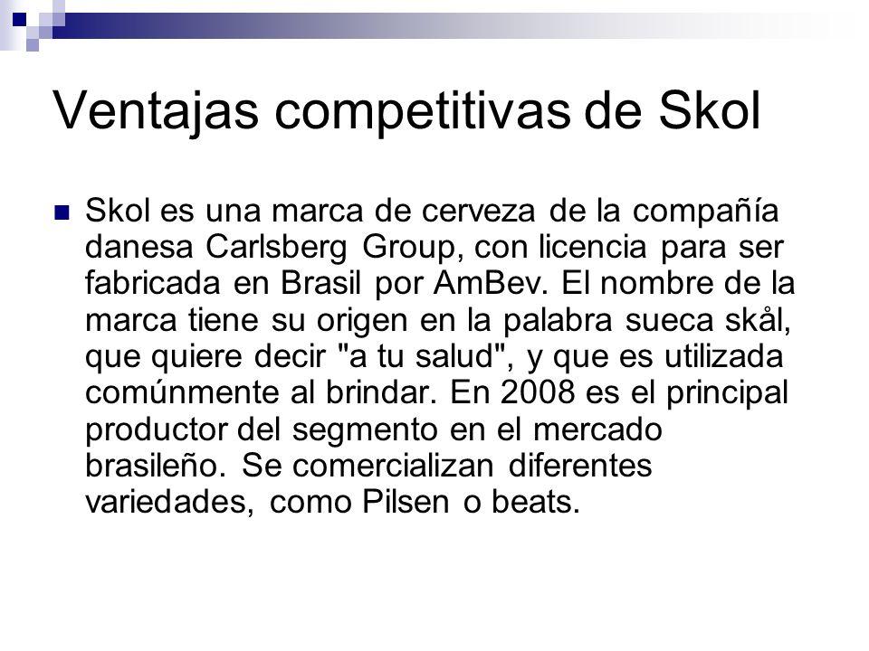 Ventajas competitivas de Skol